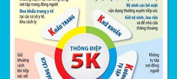 Thong điep 5K